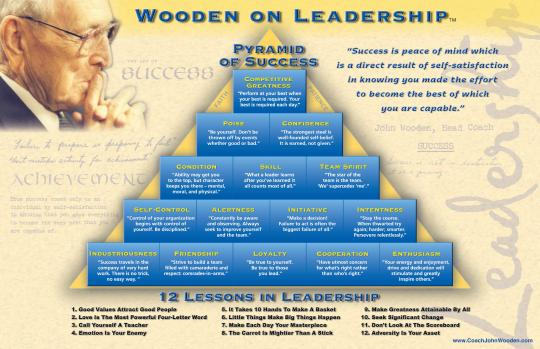 Wooden Success Pyramid