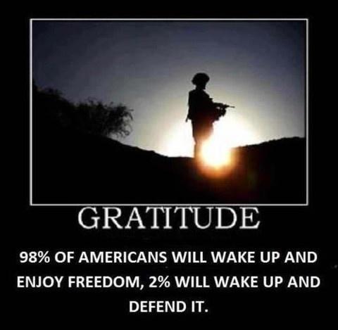 American Gratitude