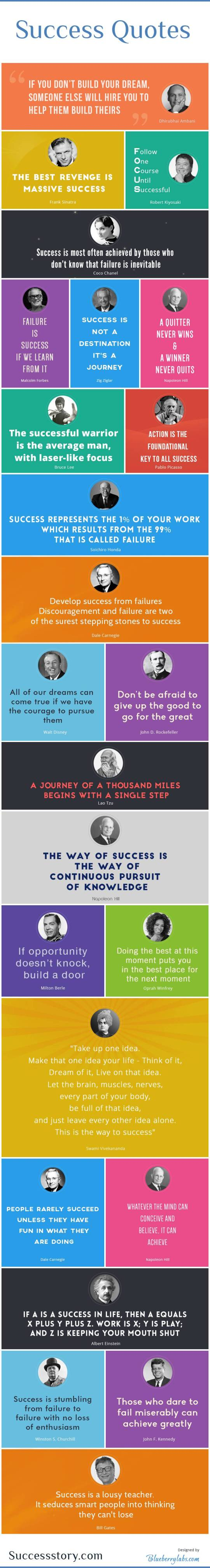 SUCCESS QUOTES INFOGRAPHIC