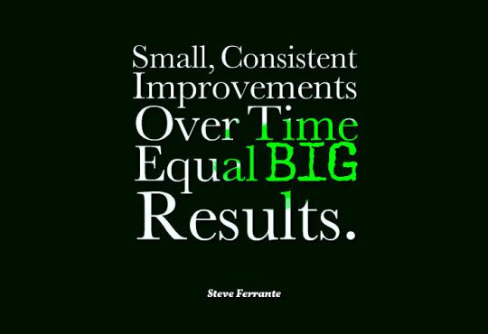Small consistent improvements over time equal BIG results